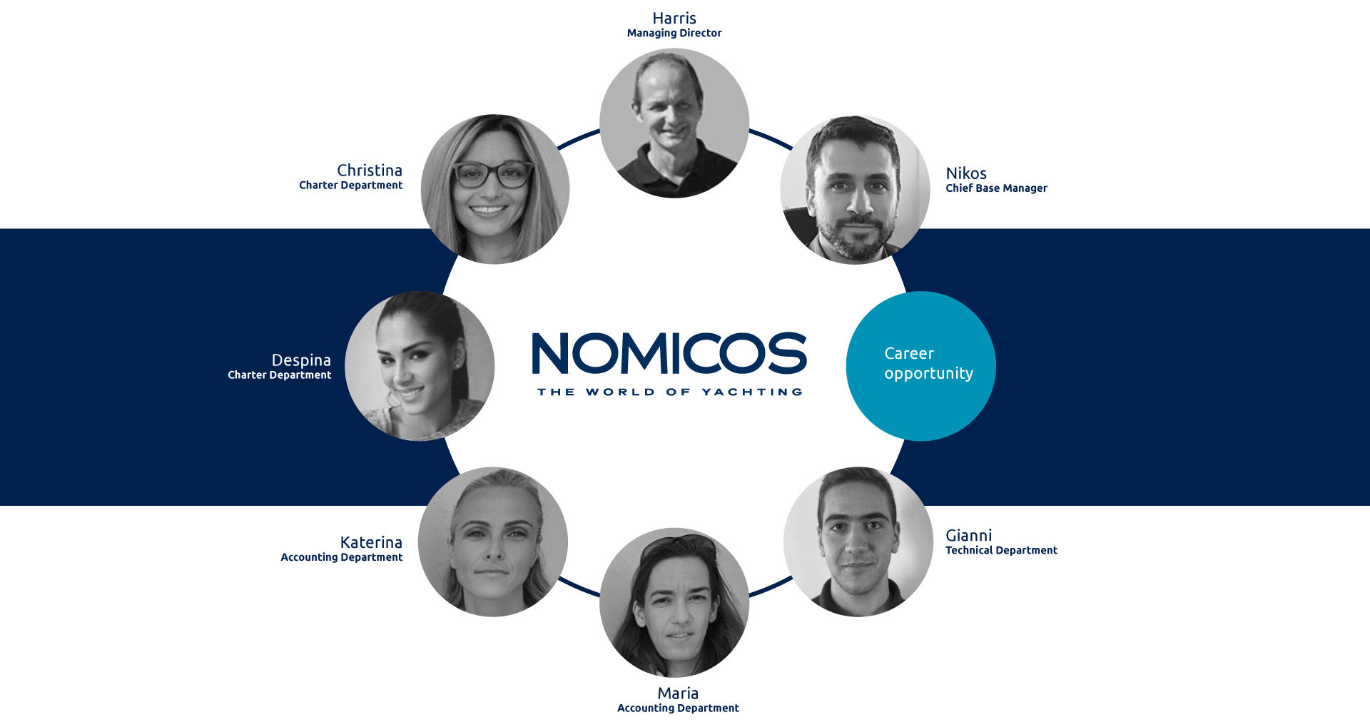 2020-NOMICOS-SITE_TEAM